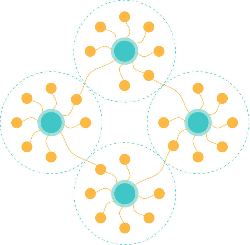 Form a network
